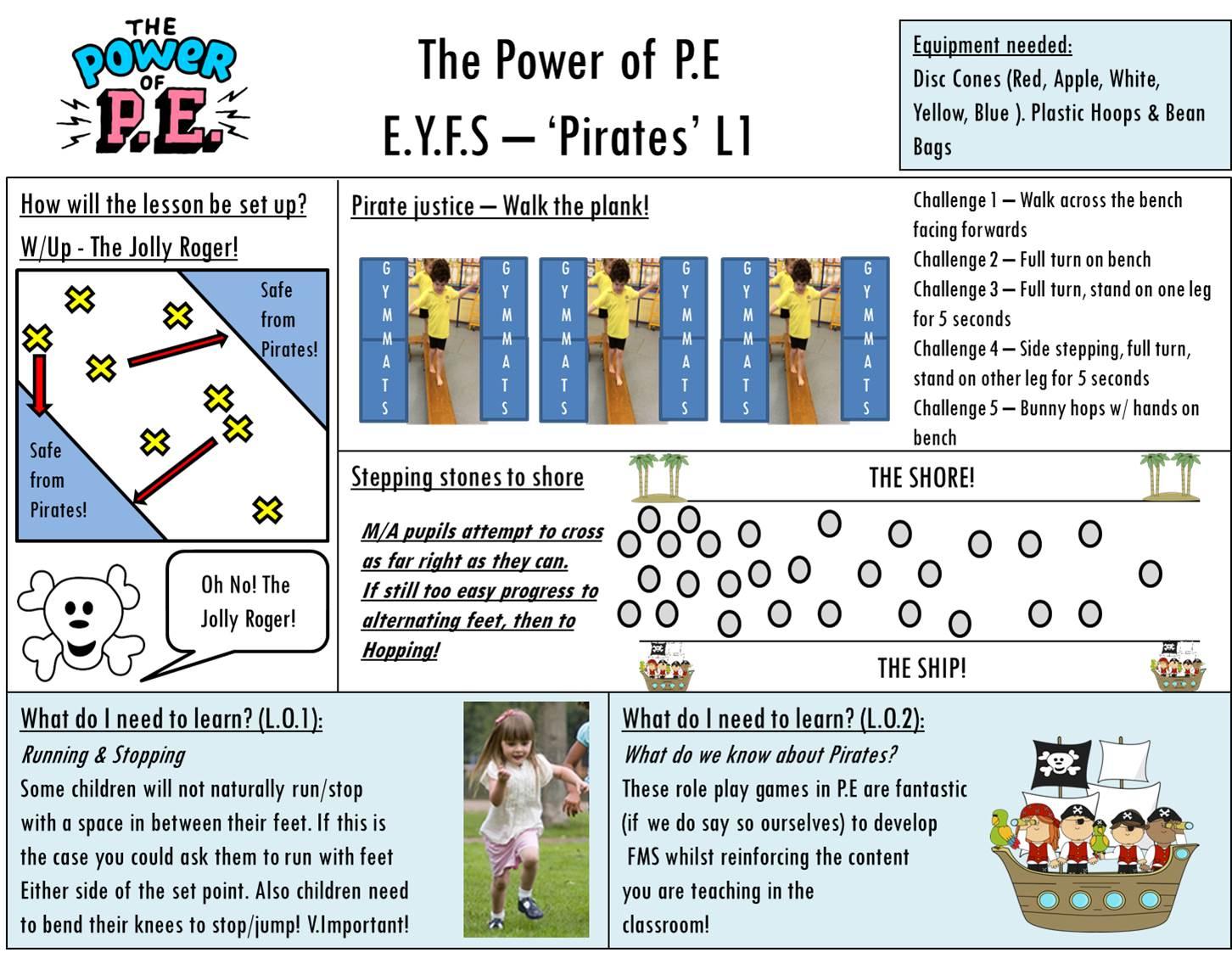 Power of P.E Pirates Lesson 1... 2