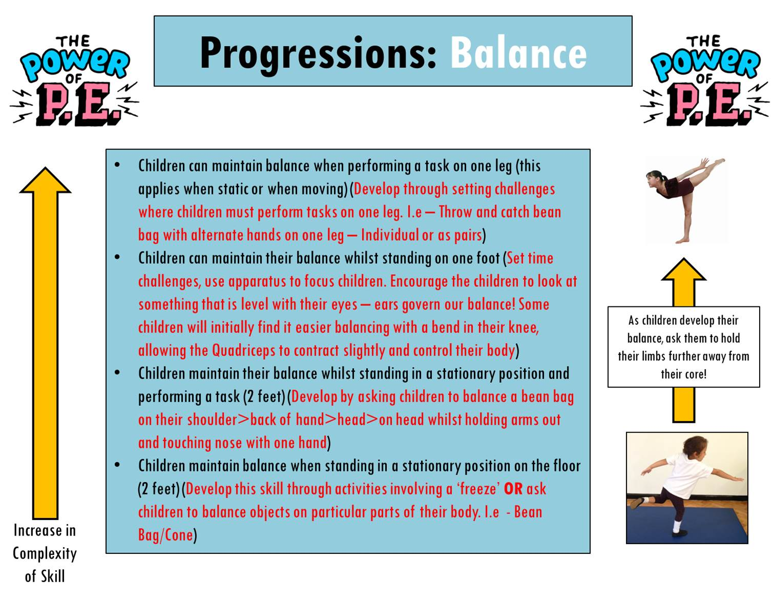 Balance Progression Power of P.E