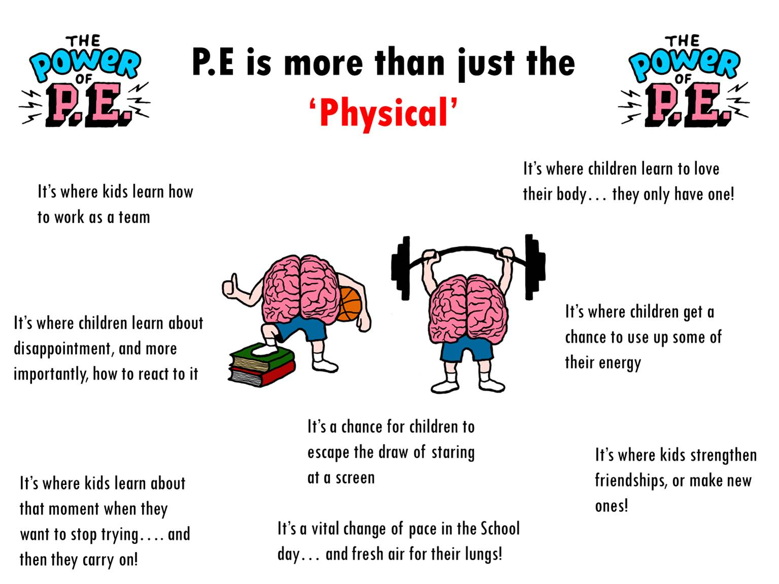 Power of P.E More than physical poster