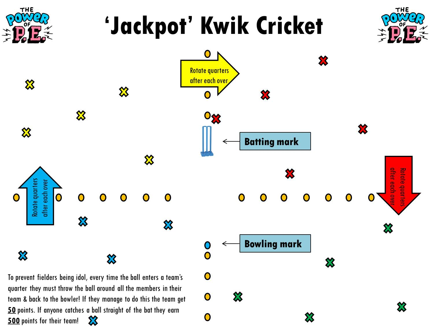 Jackpot 'Kwik Cricket'