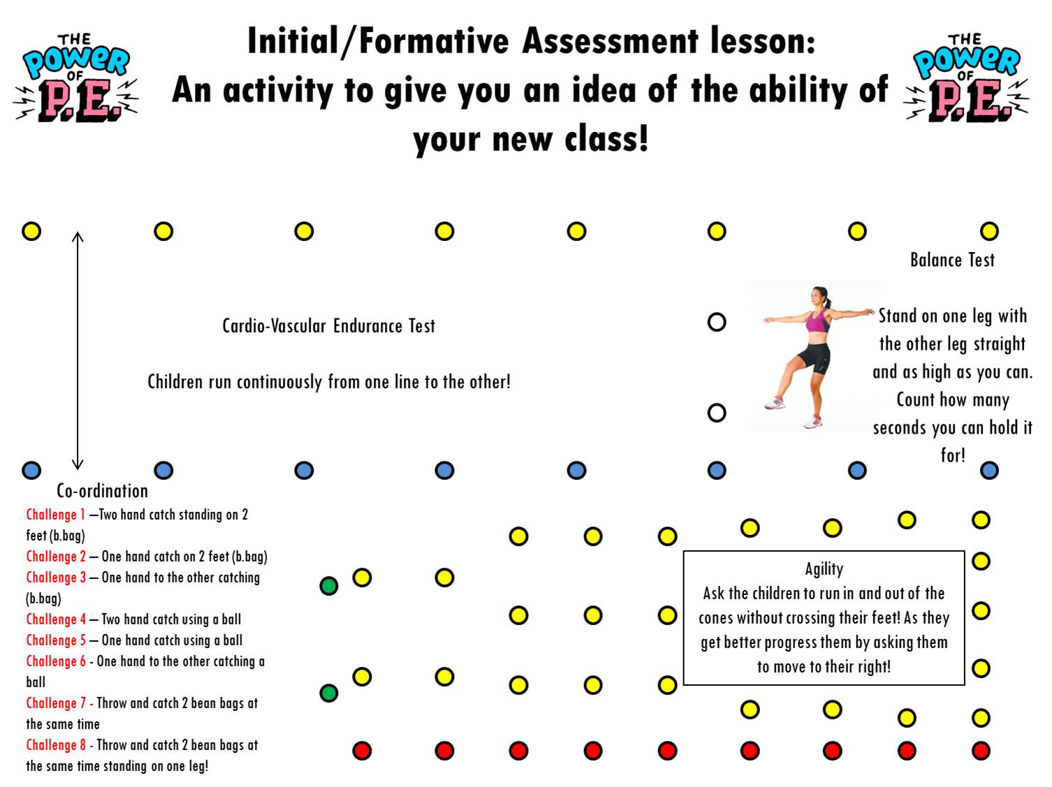 the-power-of-p-e-formative-assessment-lesson