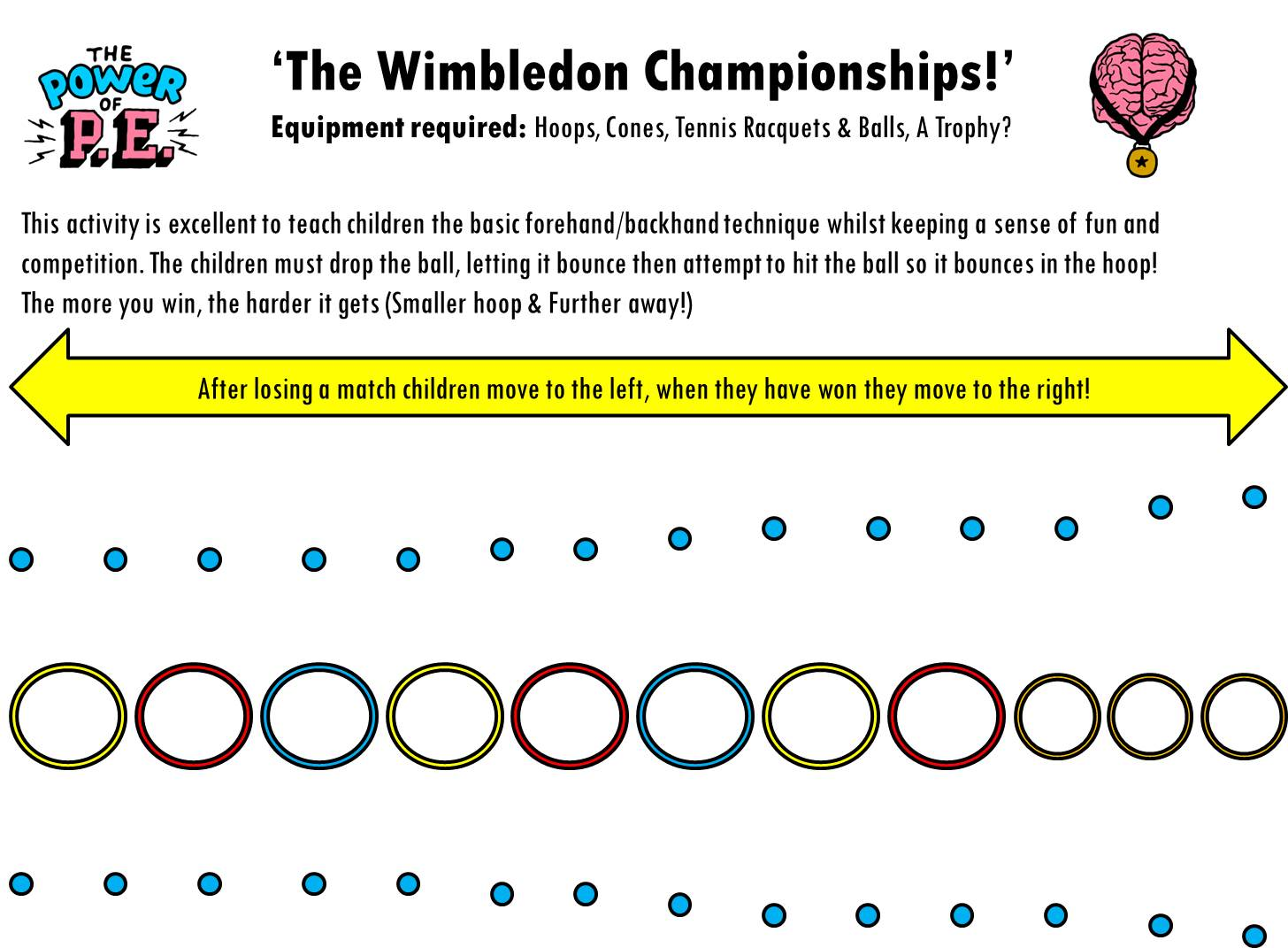 the-power-of-p-e-wimbledon-championships